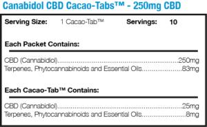CBD Cacao Dosage.