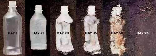 Biodegradable Hemp Plastic.